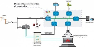 sistemi di micro-cogenerazione dell'Unical