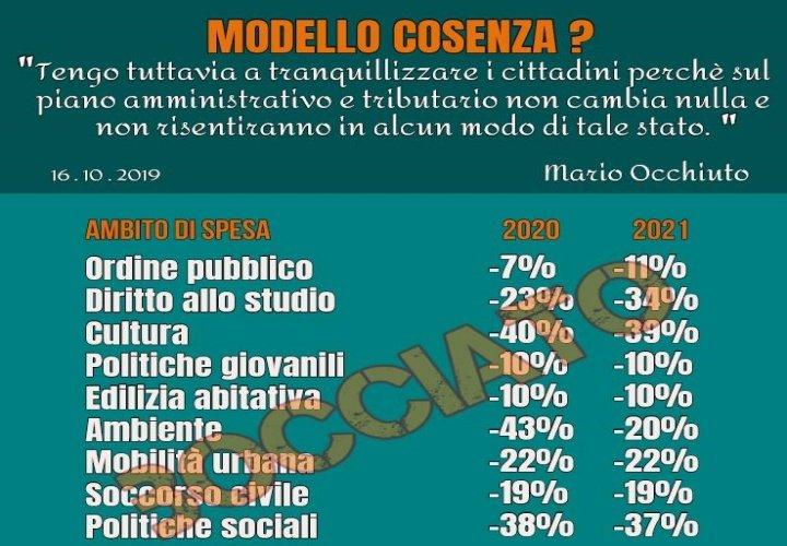 Dissesto Cosenza, i tagli previsti dalla variazione del bilancio