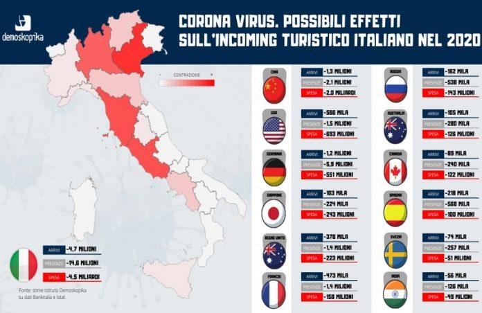 demoskopica-stima-turismo-turisti-cina-italia