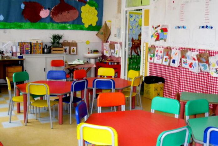 asilo sospese attività bambini positivi